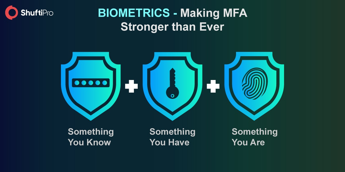 Use of Biometrics