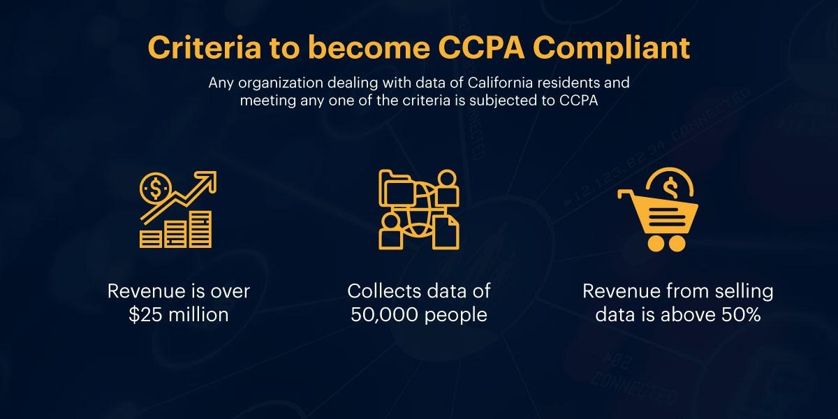 CCPA Compliance Checklist