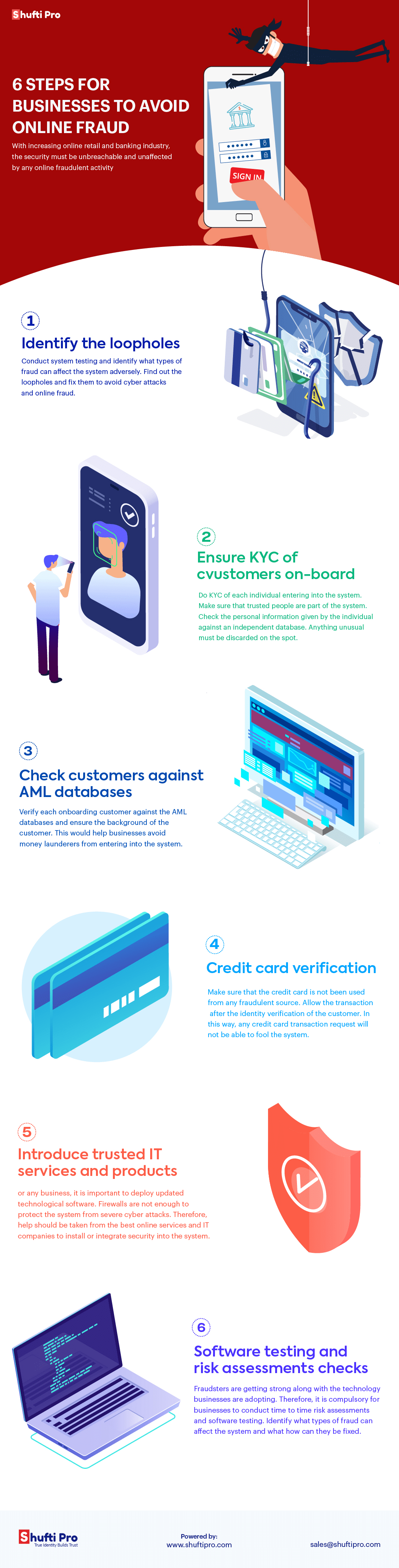 Online Fraud Prevention : 6 Steps That Businesses Can Adopt