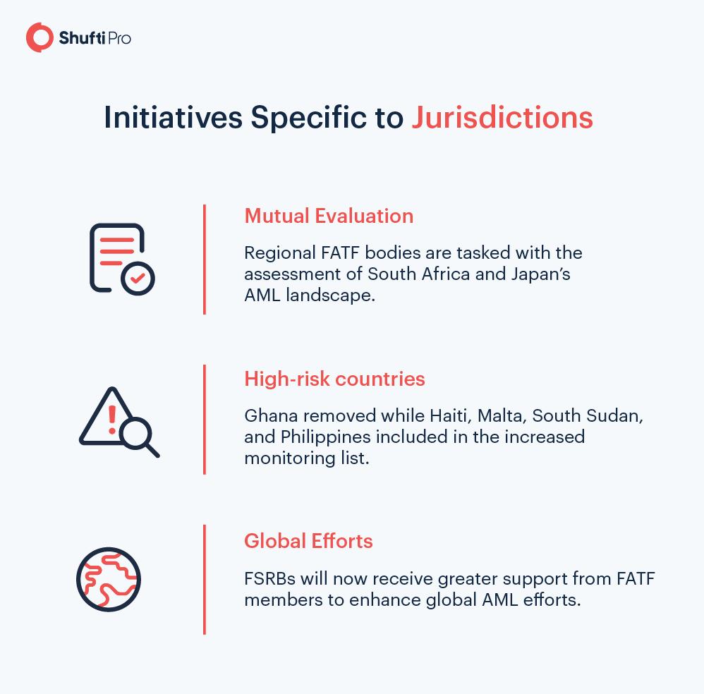 Jurisdiction infographic design -01