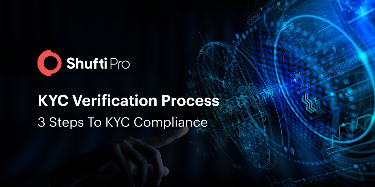 KYC Verification Process three Steps to Know Your Customer Compliance