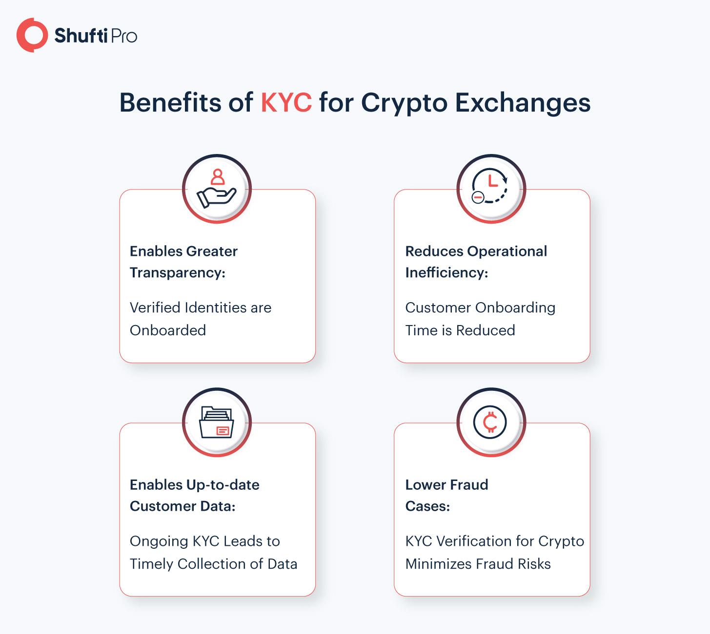 benefits of kyc