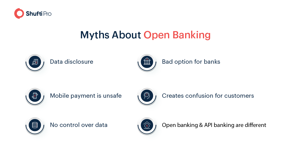 Open Banking Onsite Infographics-01