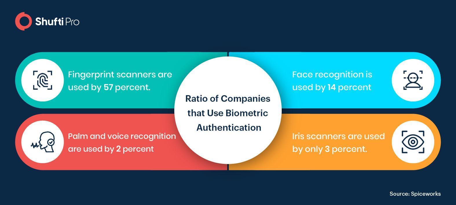 rule of companies