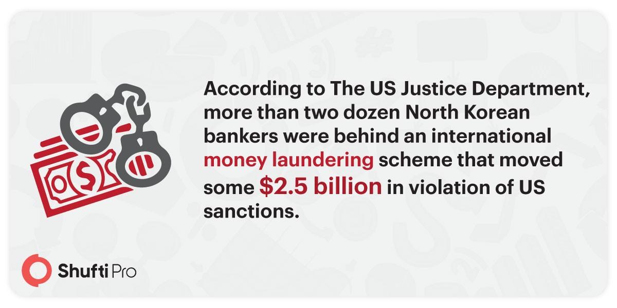 SInfographic Korean Money Laundering