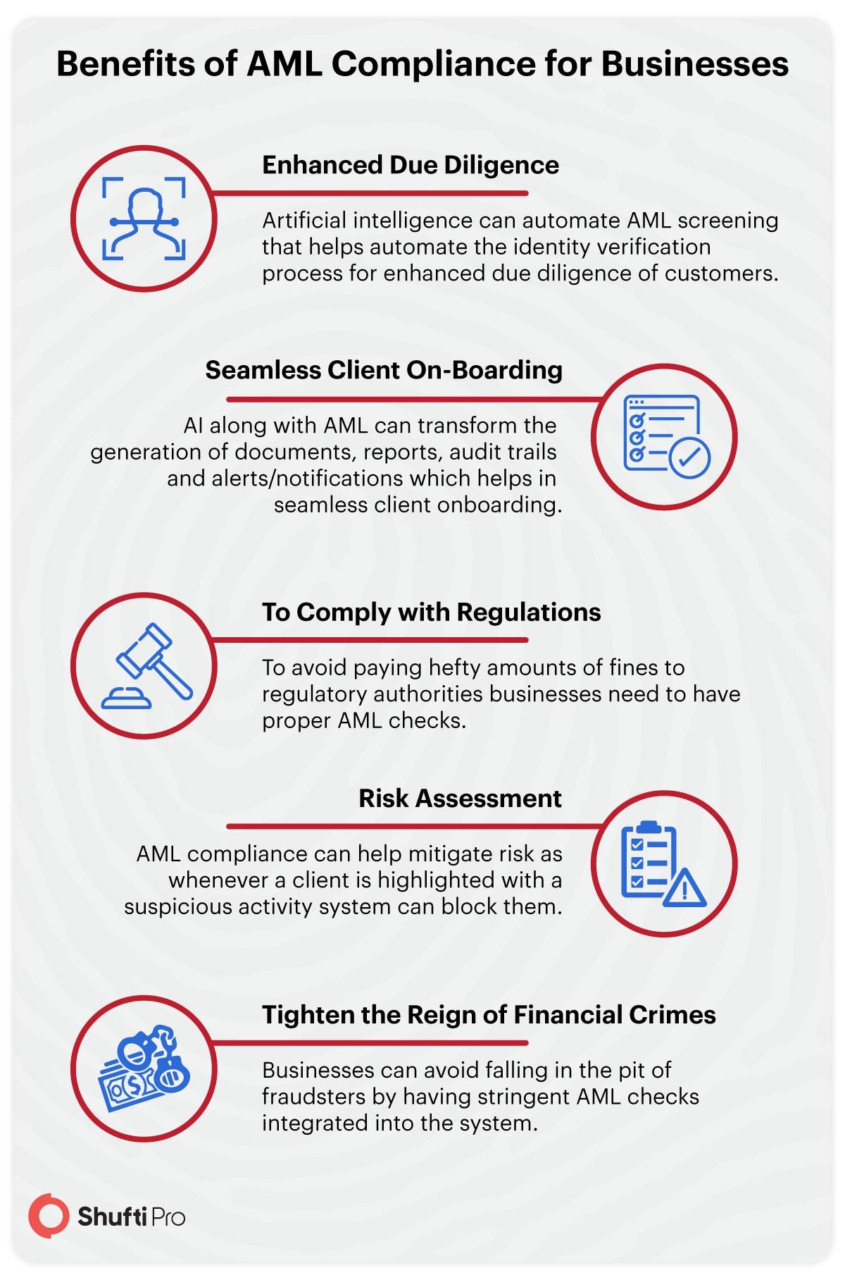 AML Benefits