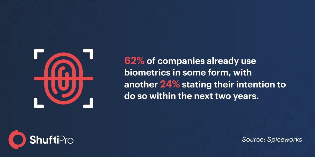 SP_Infographic_Biometrics_industry-min