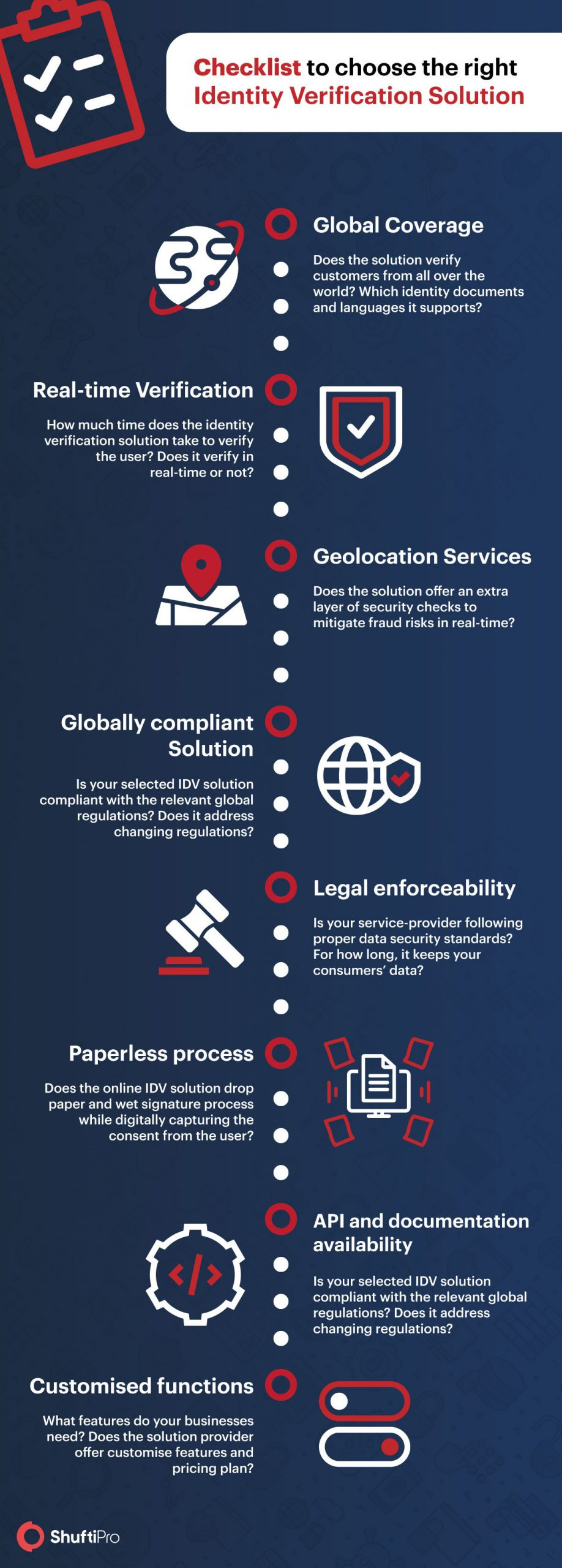 SP_Infographic_-_Checklist_Identity-scaled