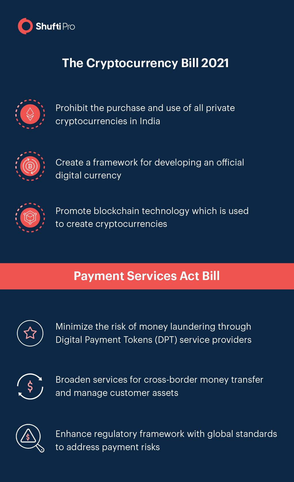 cryptocurrency bill