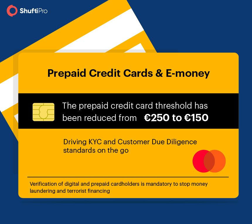 AMLD5 Amendments in Prepaid Cards Transaction Threshold