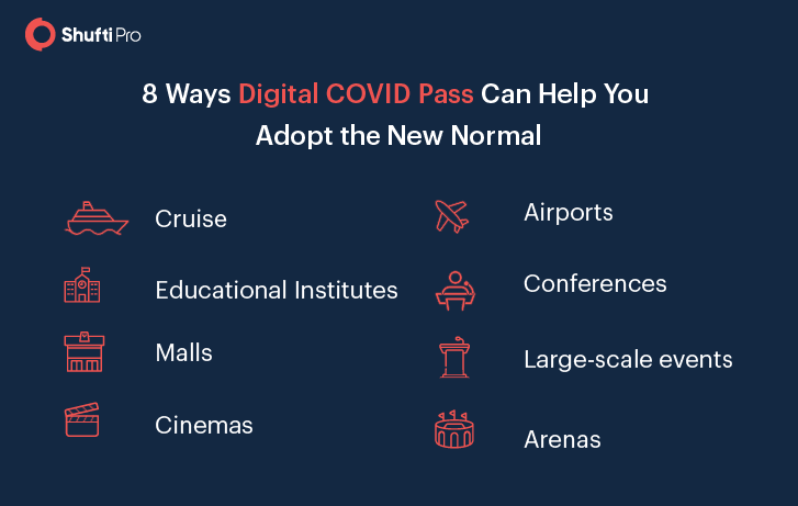 covid pass infographic