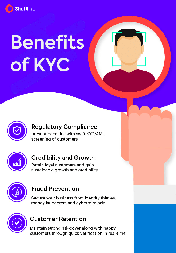 Benefits of KYC