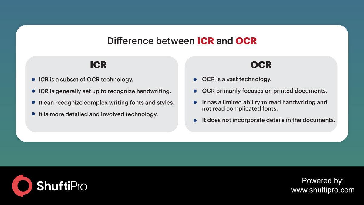 icr and ocr