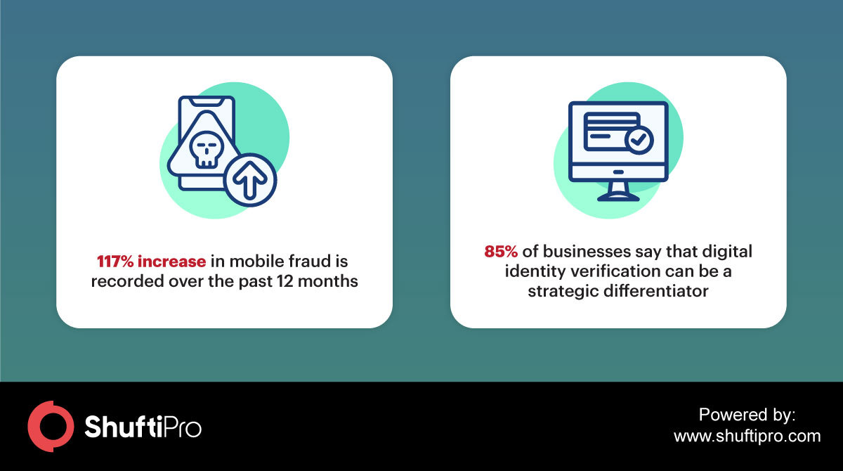 mobile fraud stats